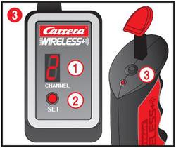 Carrera Digital 124 /132 Receiver Bild 3 mit  Carrera Digital 124 / 132 Wireless Handregler mit Erklärungspunkt 1 2 und 3