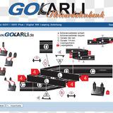 GOKarli Slotcardatenbank Looping Bedienungsanleitungen Aufbauanleitungen Manual