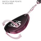 Target SWISS Point Tool zum einfachen Wechseln der Spitze