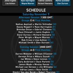 Die Gruppenphase beim Grand Slam of Darts 9.- 17. November 2019 in Wolverhampton, England