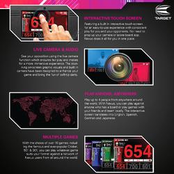 Target Dart Nexus E- Dart, Dartautomat Funktionen