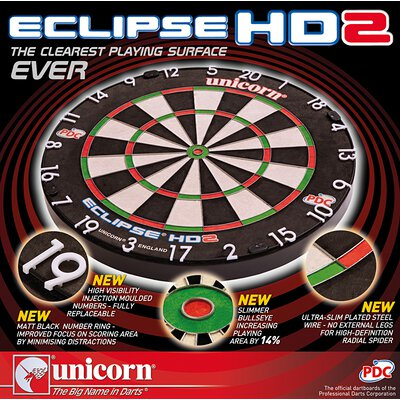 Unicorn Bristle Board Eclipse HD2 TV Edition