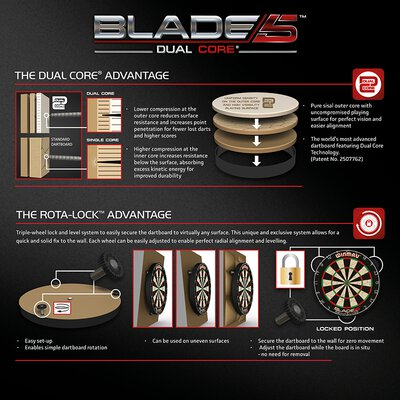 Winmau Blade 5 Dual Core Bristle Dart Board und Surround Rot incl.Target Phil Taylor Steeldart Starter Pack